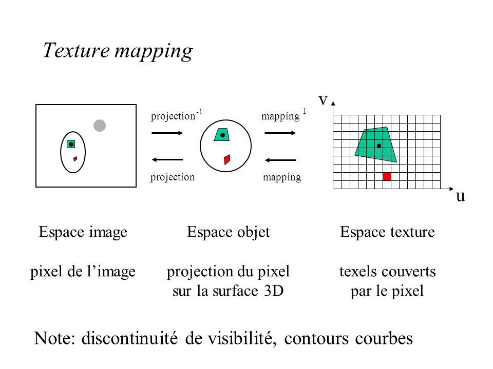 Texture mapping u. v. projection. -1. mapping. -1. Espace image. pixel de l'image. Espace objet.