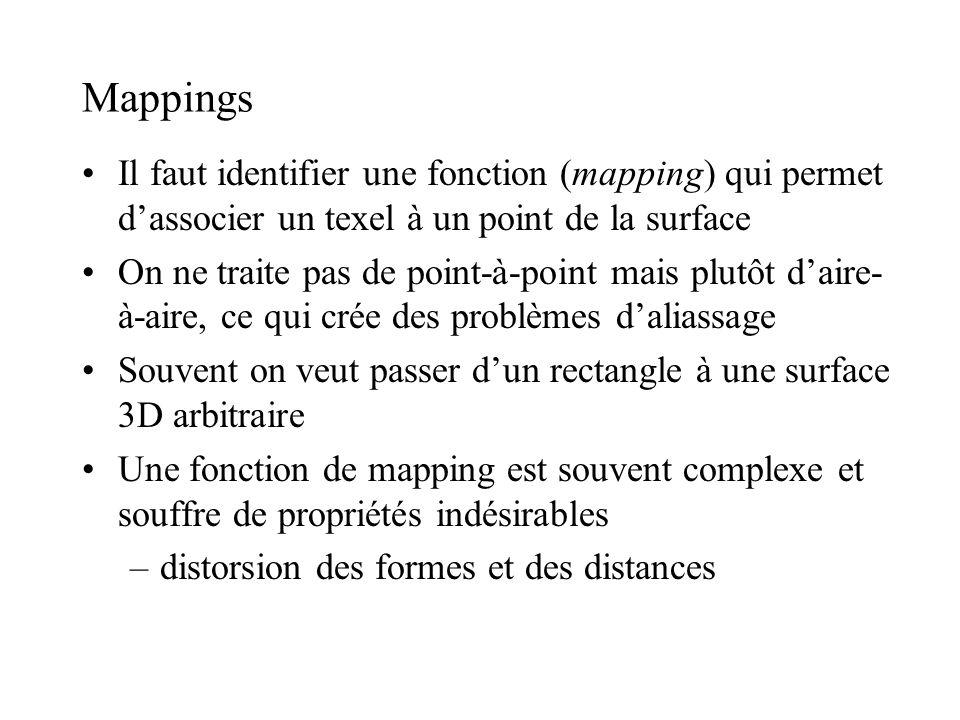 Mappings Il faut identifier une fonction (mapping) qui permet d'associer un texel à un point de la surface.