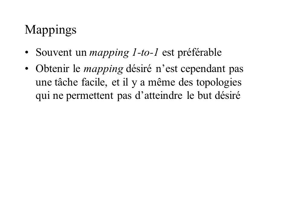 Mappings Souvent un mapping 1-to-1 est préférable