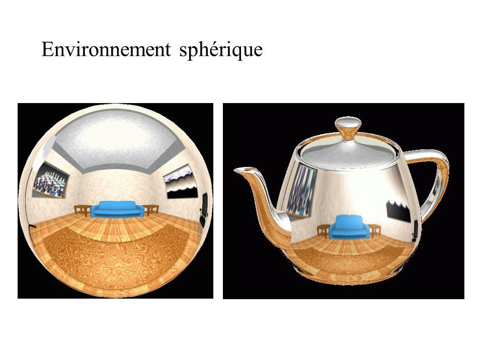 Environnement sphérique