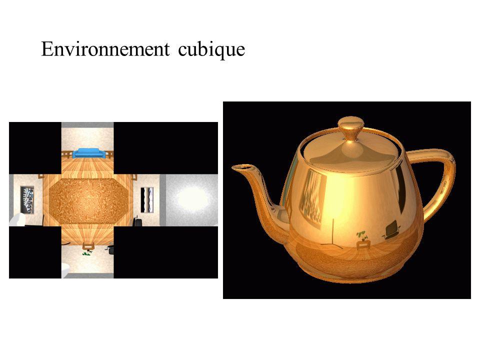 Environnement cubique