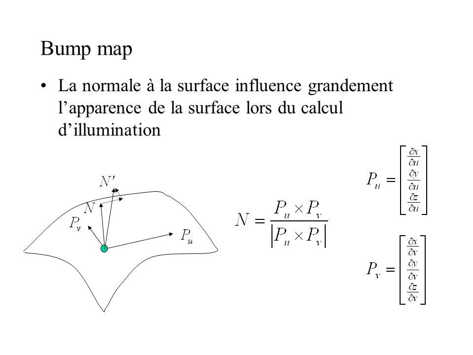 Bump map La normale à la surface influence grandement l'apparence de la surface lors du calcul d'illumination.