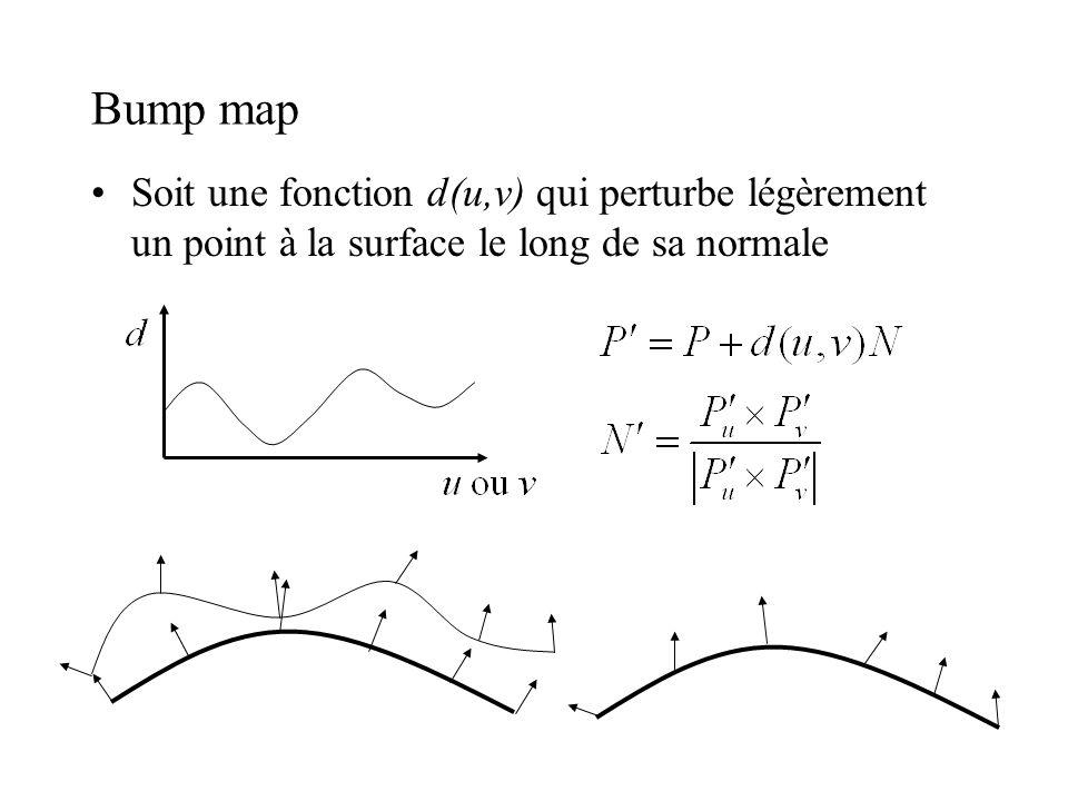 Bump map Soit une fonction d(u,v) qui perturbe légèrement un point à la surface le long de sa normale.