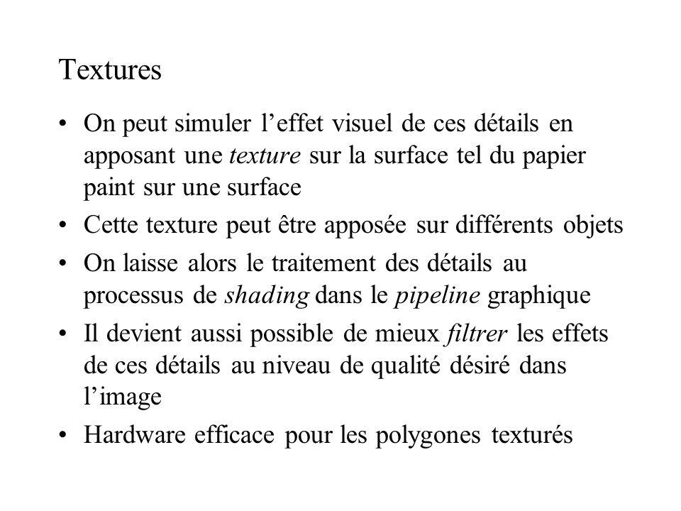 Textures On peut simuler l'effet visuel de ces détails en apposant une texture sur la surface tel du papier paint sur une surface.