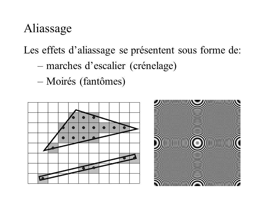 Aliassage Les effets d'aliassage se présentent sous forme de: