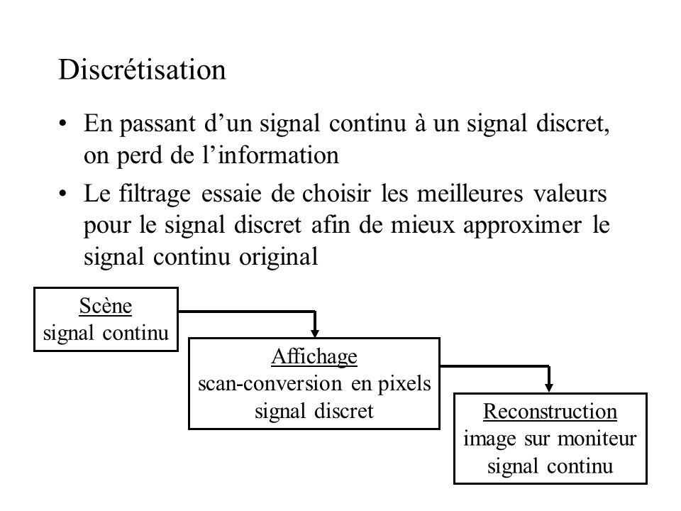 scan-conversion en pixels