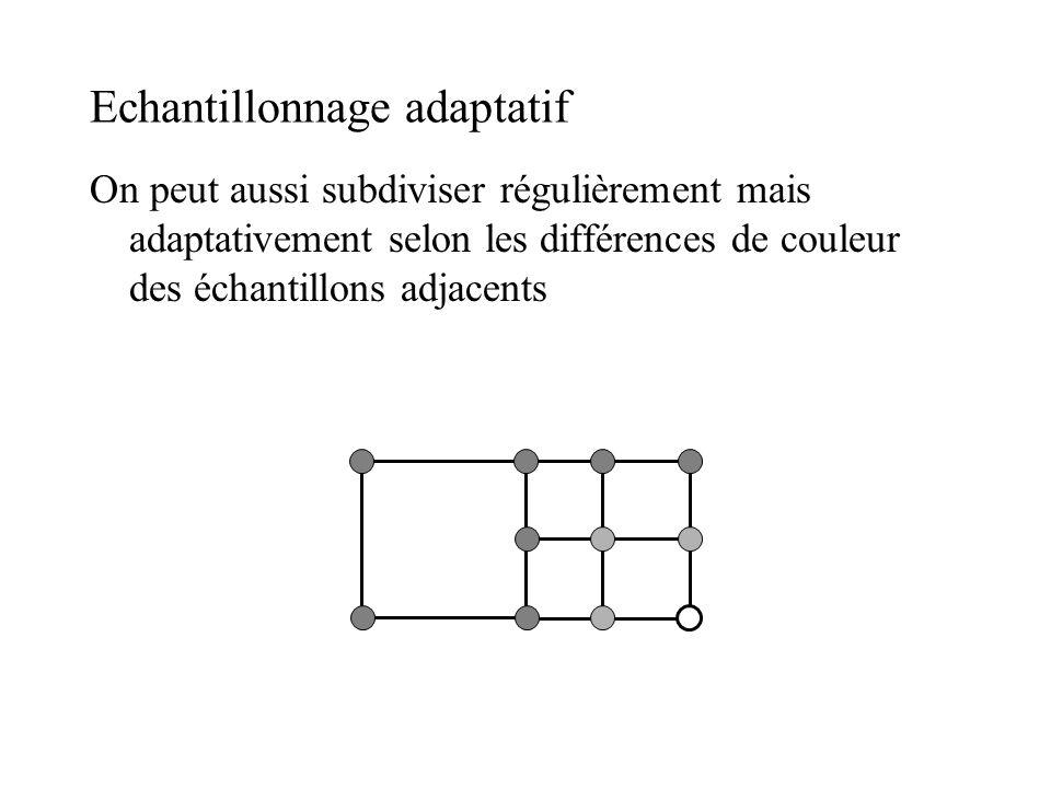 Echantillonnage adaptatif