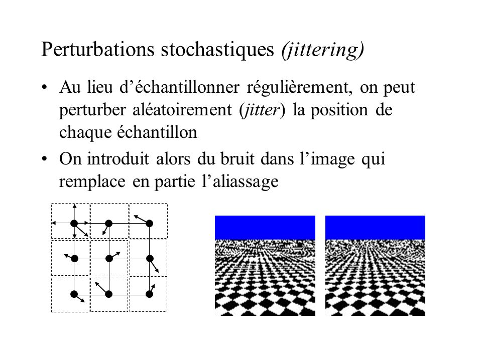 Perturbations stochastiques (jittering)