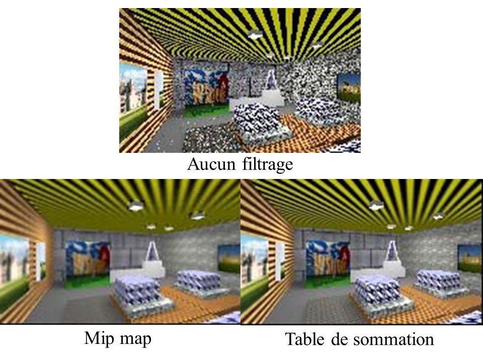Aucun filtrage Mip map Table de sommation