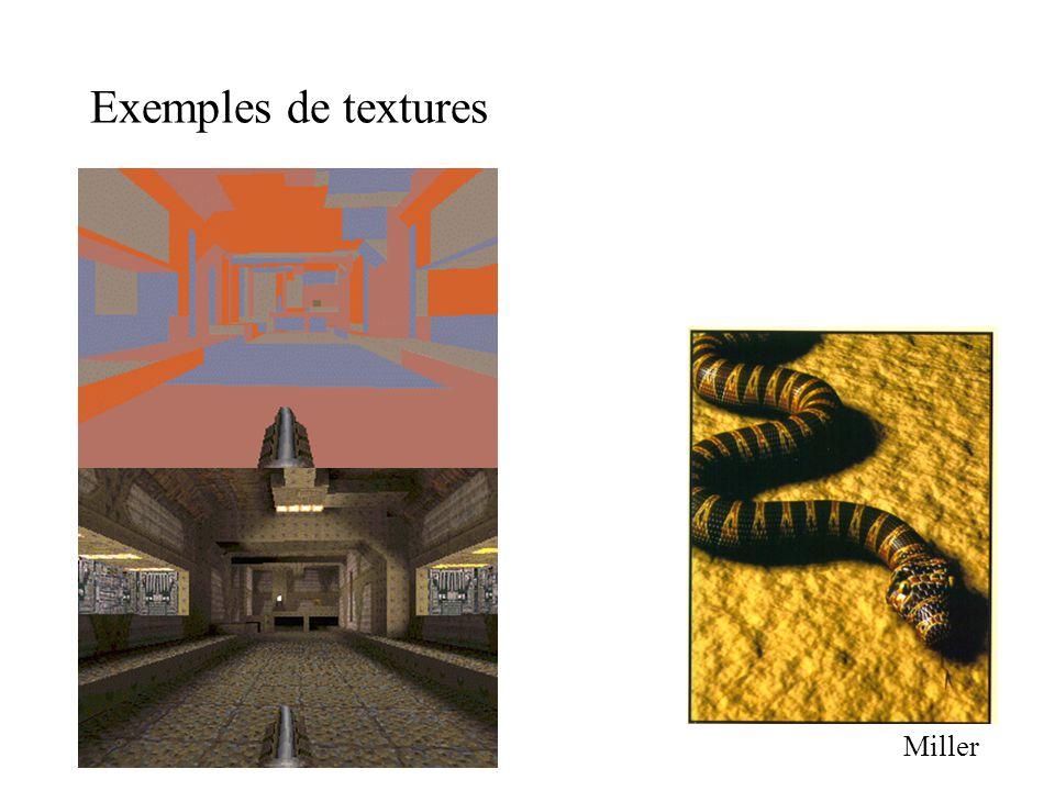 Exemples de textures Miller