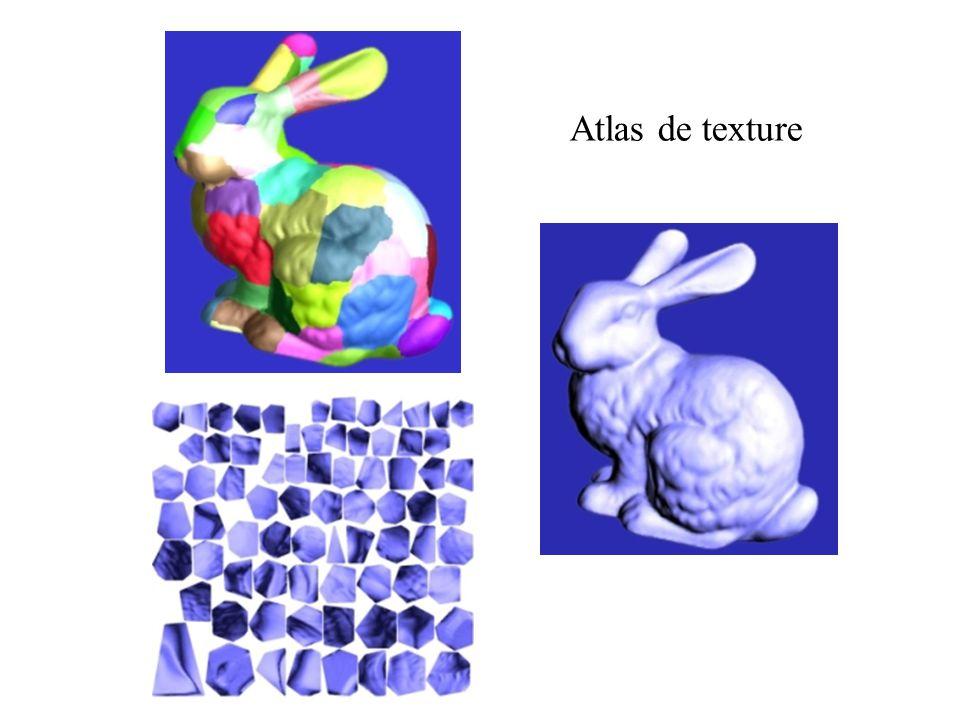 Atlas de texture