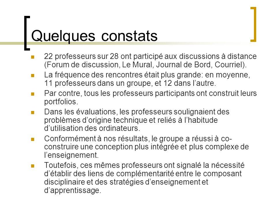 Quelques constats 22 professeurs sur 28 ont participé aux discussions à distance (Forum de discussion, Le Mural, Journal de Bord, Courriel).