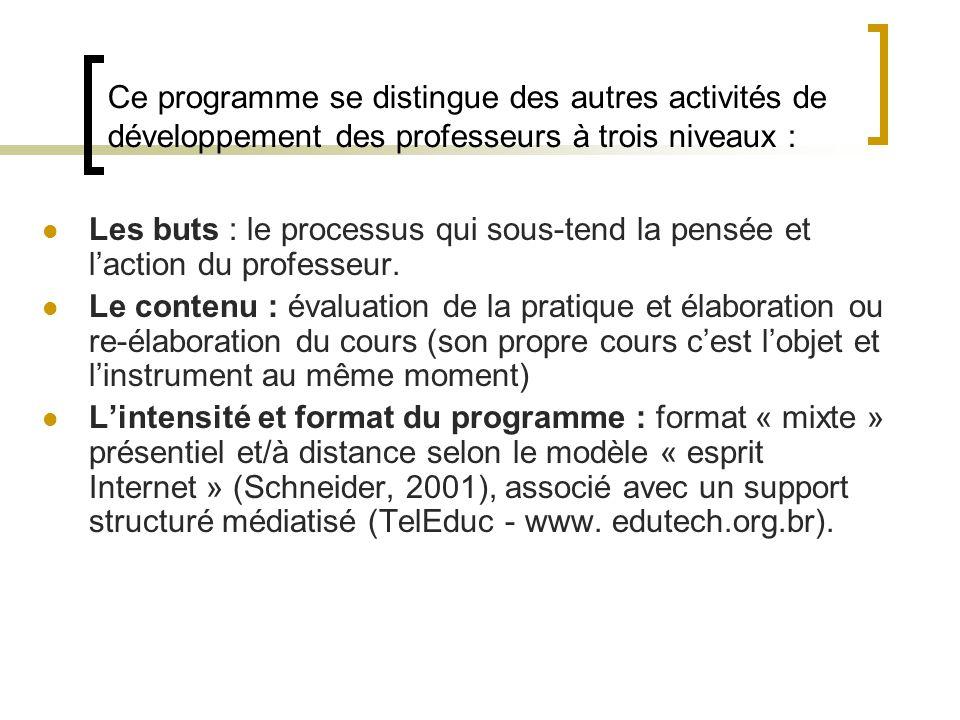 Ce programme se distingue des autres activités de développement des professeurs à trois niveaux :