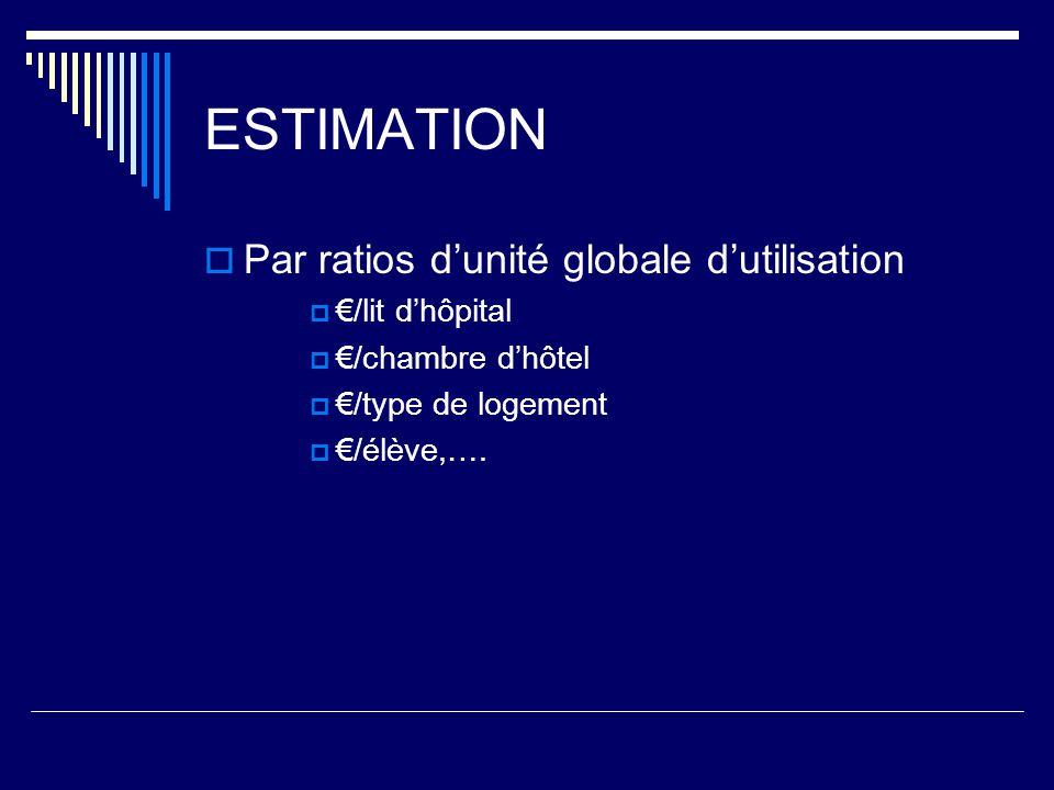 ESTIMATION Par ratios d'unité globale d'utilisation €/lit d'hôpital