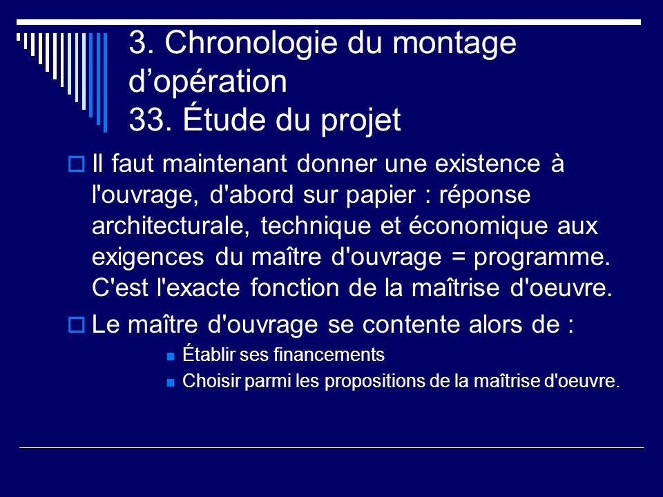 3. Chronologie du montage d'opération 33. Étude du projet
