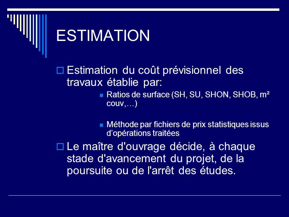 ESTIMATION Estimation du coût prévisionnel des travaux établie par: