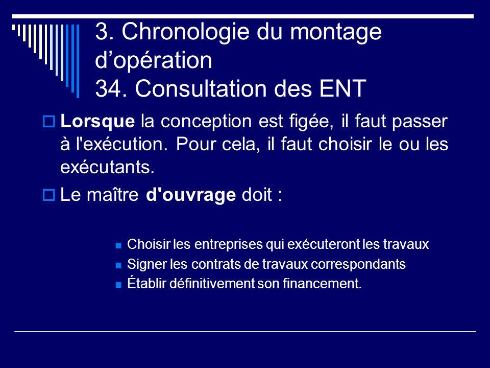 3. Chronologie du montage d'opération 34. Consultation des ENT