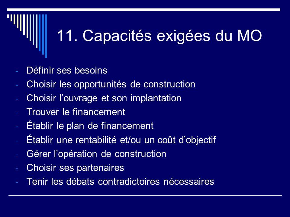 11. Capacités exigées du MO