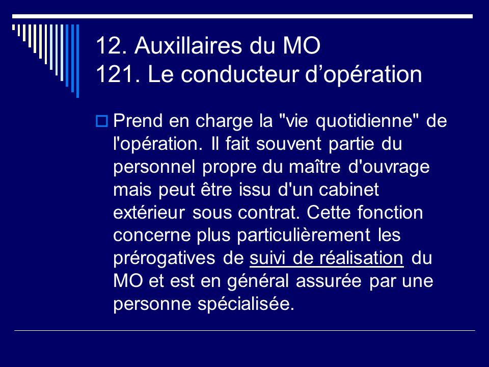 12. Auxillaires du MO 121. Le conducteur d'opération