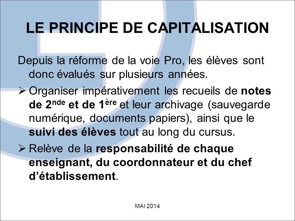 LE PRINCIPE DE CAPITALISATION