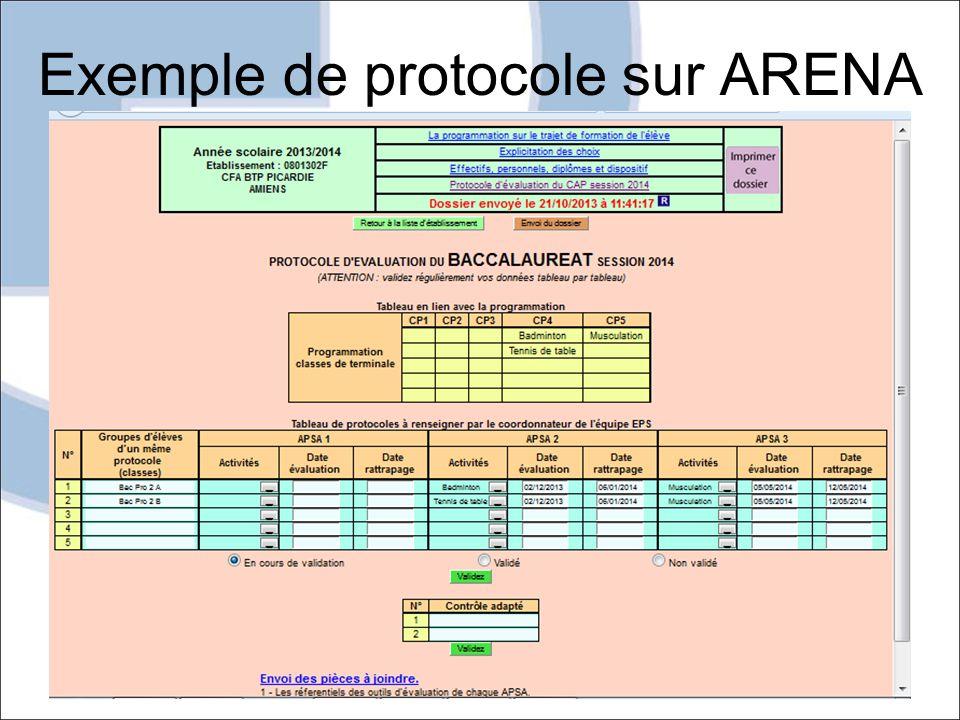 Exemple de protocole sur ARENA