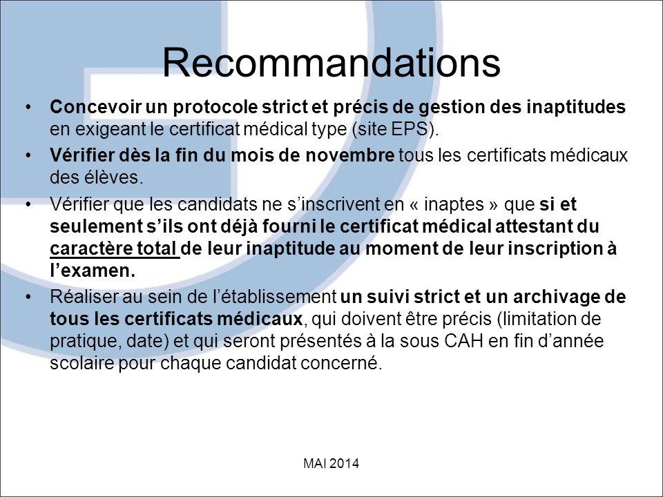 Recommandations Concevoir un protocole strict et précis de gestion des inaptitudes en exigeant le certificat médical type (site EPS).