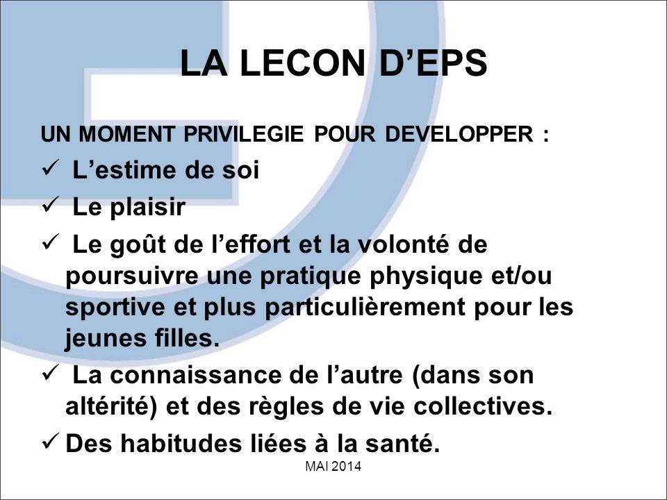 LA LECON D'EPS L'estime de soi Le plaisir
