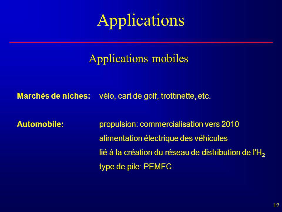 Applications Applications mobiles