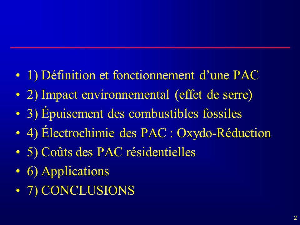 1) Définition et fonctionnement d'une PAC