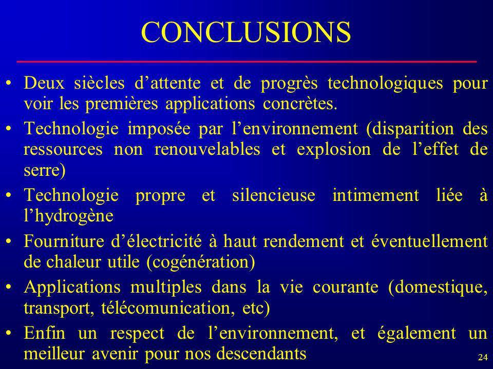 CONCLUSIONS Deux siècles d'attente et de progrès technologiques pour voir les premières applications concrètes.