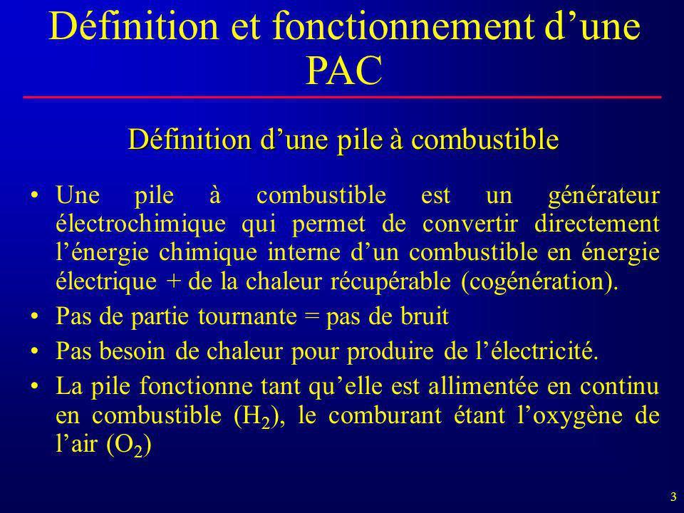 Définition et fonctionnement d'une PAC