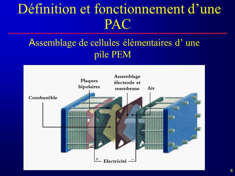 Assemblage de cellules élémentaires d' une pile PEM