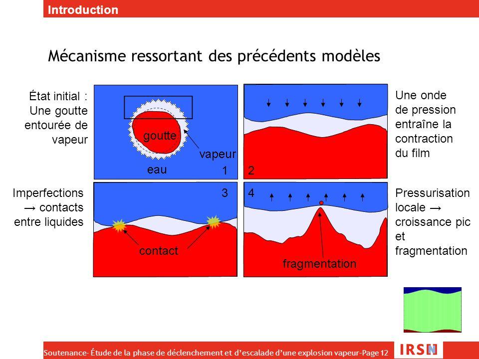 Mécanisme ressortant des précédents modèles