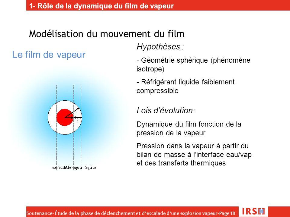Modélisation du mouvement du film