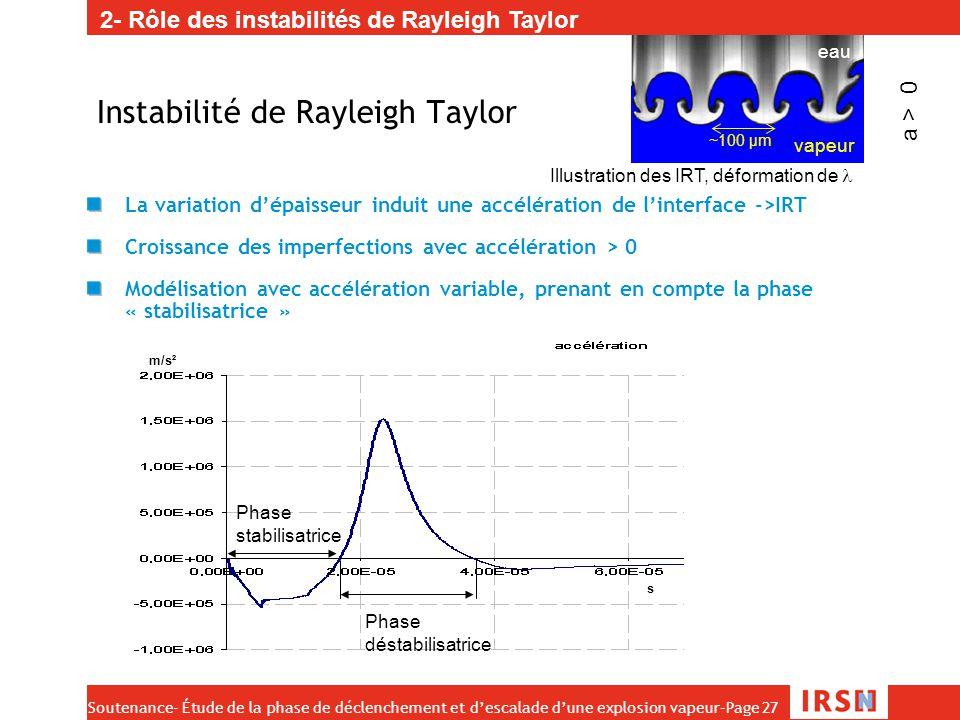 Instabilité de Rayleigh Taylor