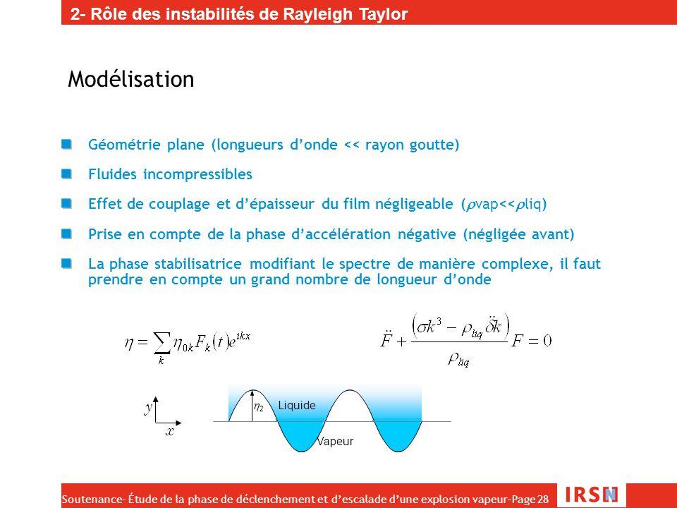 Modélisation 2- Rôle des instabilités de Rayleigh Taylor y x