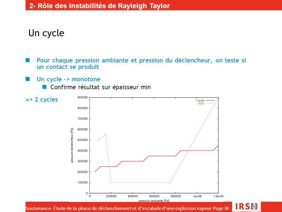Un cycle 2- Rôle des instabilités de Rayleigh Taylor