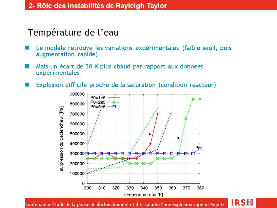 Température de l'eau 2- Rôle des instabilités de Rayleigh Taylor