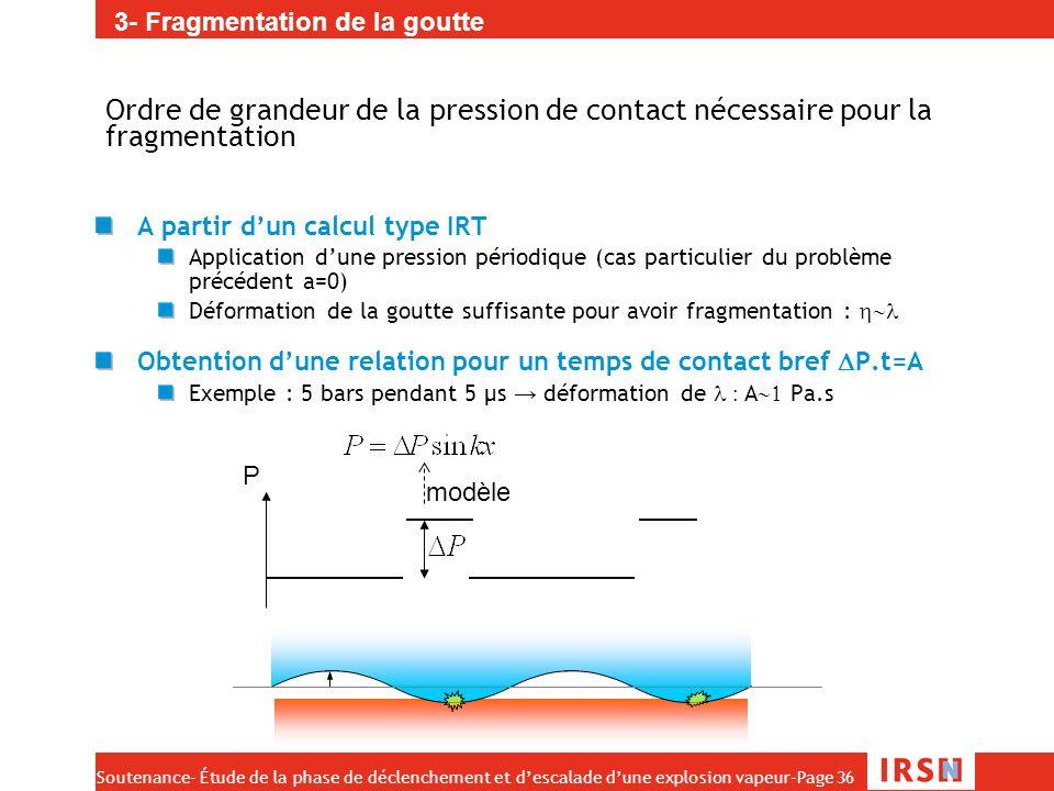3- Fragmentation de la goutte