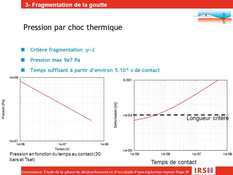 Pression par choc thermique