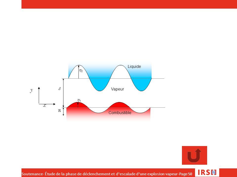 y x Liquide h2 d Vapeur h1 R Combustible