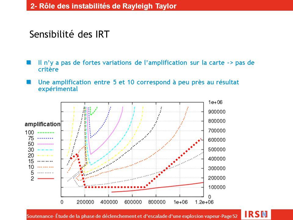Sensibilité des IRT 2- Rôle des instabilités de Rayleigh Taylor