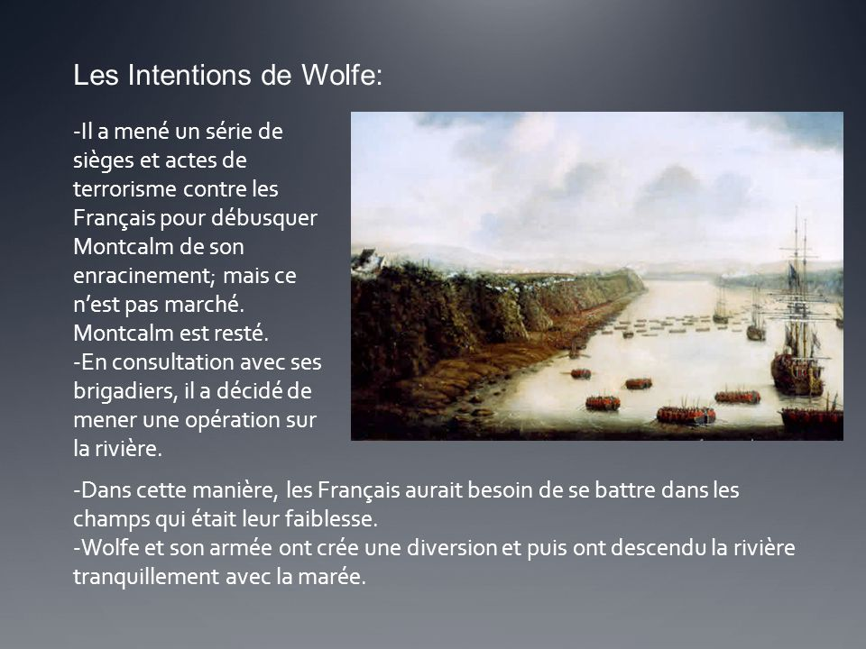 Les Intentions de Wolfe: