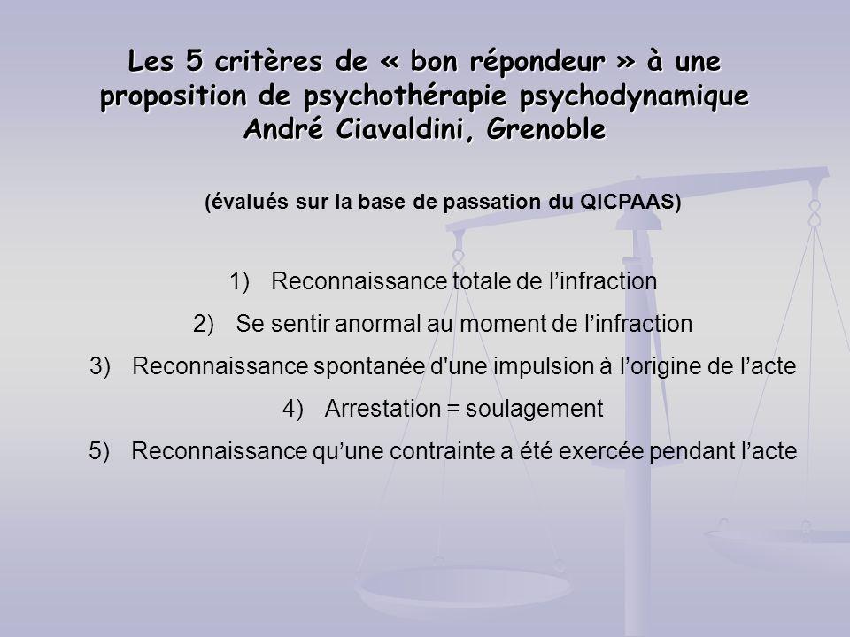 (évalués sur la base de passation du QICPAAS)