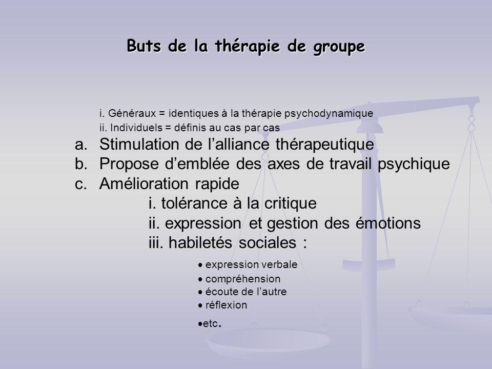 Buts de la thérapie de groupe