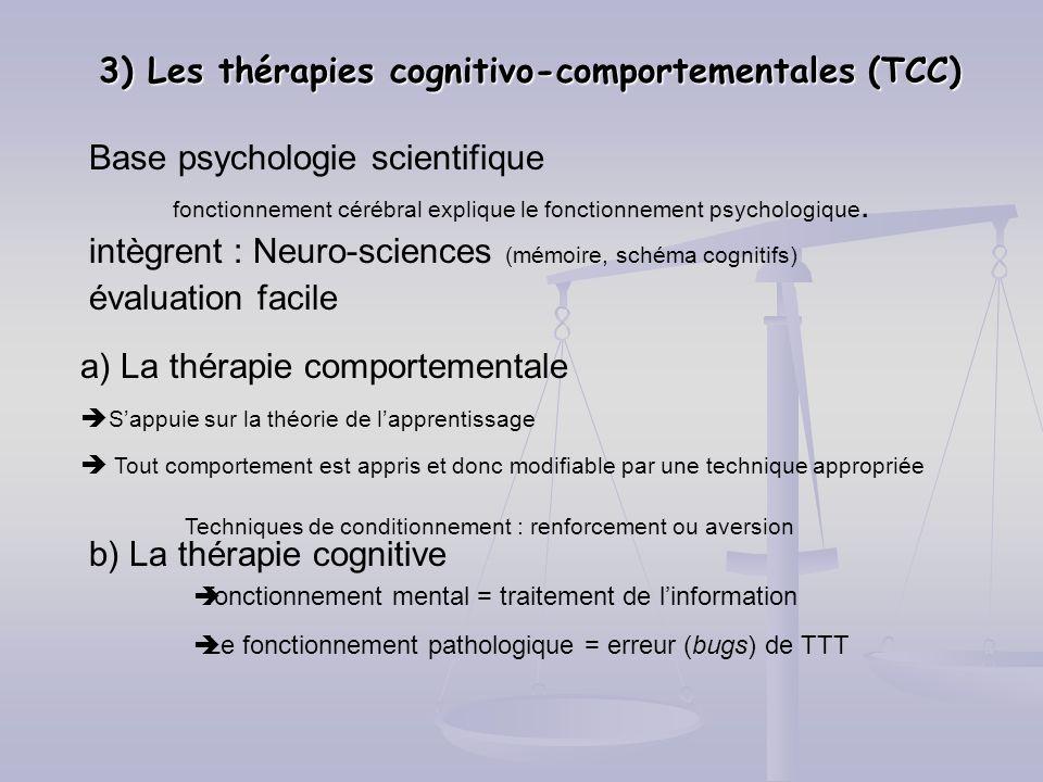 3) Les thérapies cognitivo-comportementales (TCC)