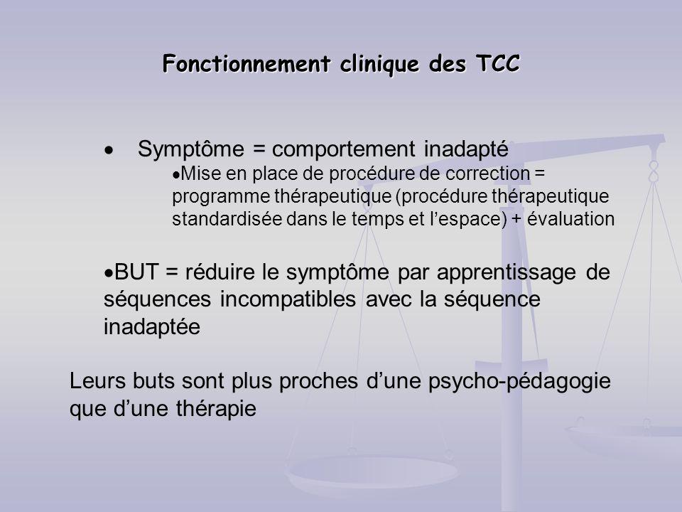 Fonctionnement clinique des TCC
