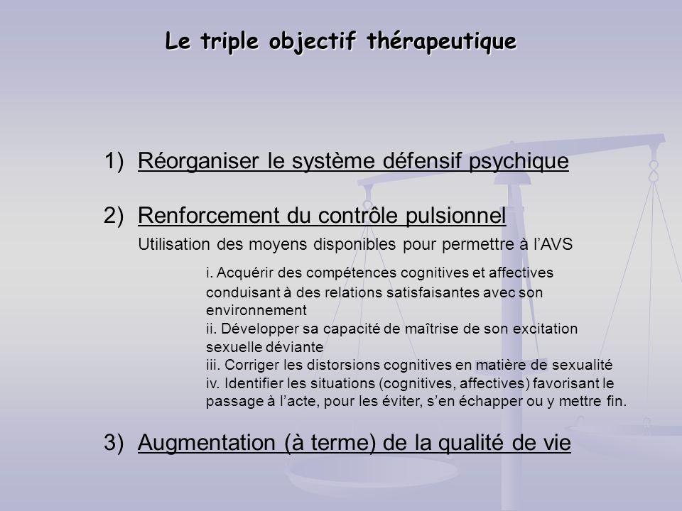 Le triple objectif thérapeutique