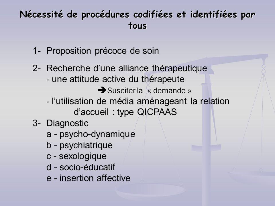Nécessité de procédures codifiées et identifiées par tous