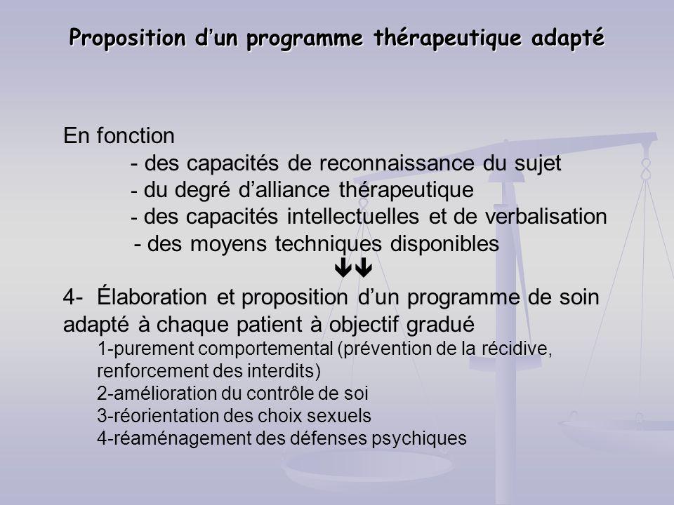 Proposition d'un programme thérapeutique adapté